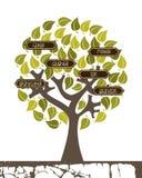 Diseño de la familia stock de ilustración