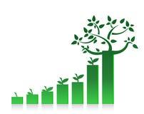 Diseño de la ilustración de la carta del gráfico de Eco stock de ilustración