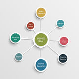 Diseño de la molécula del plan empresarial libre illustration