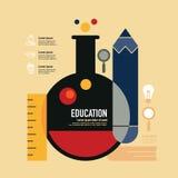 Diseño de la plantilla de la educación/vintage planos mínimos modernos co retro stock de ilustración