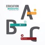 Diseño de la plantilla de la fuente de la educación de Infographic vector del concepto Fotografía de archivo