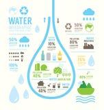 Diseño de la plantilla del informe anual del eco del agua de Infographic Concepto