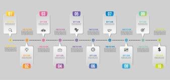 Diseño de la plantilla de los elementos de Infographics del vector La cronología de la visualización de los datos de negocio c stock de ilustración