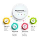 Diseño de los elementos del infographics del círculo Flujo de trabajo abstracto del negocio Imágenes de archivo libres de regalías