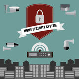 Diseño de sistemas de la leva del cctv de la seguridad en el hogar ilustración del vector
