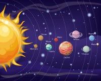 Diseño de sistemas solar Espacio con los planetas y las estrellas Fotos de archivo libres de regalías