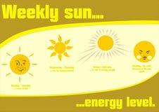 Diseño del cartel del sol del vintage con amarillo y marrón semanales del nivel de energía del sol Fotos de archivo libres de regalías