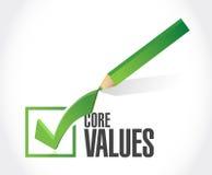 diseño del ejemplo de la muestra de la marca de verificación de los valores de la base Imagenes de archivo