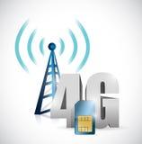 diseño del ejemplo de la tarjeta de la torre 4g y del sim