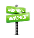 Diseño del ejemplo del poste indicador de la gestión de la mano de obra Foto de archivo libre de regalías