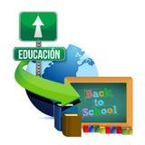 Diseño del español del concepto del globo de la educación Imágenes de archivo libres de regalías