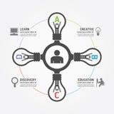 Diseño digital de la plantilla infographic abstracta de la bombilla Vector ilustración del vector