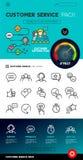 Diseño e iconos del servicio de atención al cliente Imagen de archivo
