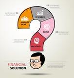 Diseño gráfico de la información, solución, negocio Foto de archivo libre de regalías