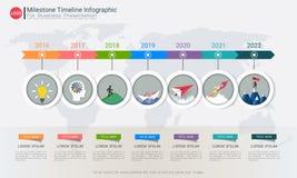 Diseño infographic de la cronología del jalón stock de ilustración