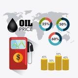 Diseño infographic de la industria del petróleo y de petróleo Fotos de archivo libres de regalías