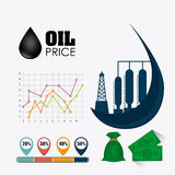 Diseño infographic de la industria del petróleo y de petróleo Fotos de archivo