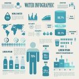 Diseño infographic del agua y del riego stock de ilustración