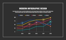 Diseño infographic moderno ilustración del vector