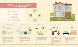 Diseño interior Infographics Arquitectura, construcción, fondos conceptuales del diseño interior con los iconos y elemen infograp Fotos de archivo libres de regalías