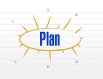 Diseño modelo del ejemplo del plan Foto de archivo