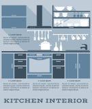Diseño plano interior de la cocina Imagen de archivo libre de regalías