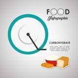 Diseño sano de la comida Icono de Infographic Concepto del menú Imagen de archivo