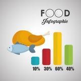 Diseño sano de la comida Icono de Infographic Concepto del menú Foto de archivo