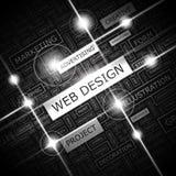 DISEÑO WEB ilustración del vector