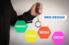 Diseño web, concepto del negocio Flecha e iconos rojos alrededor Hombre que sostiene el reloj de cadena en el fondo blanco Imagen de archivo