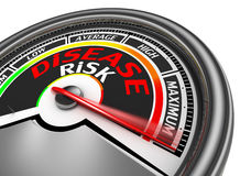 Disease risk conceptual meter indicate maximum Royalty Free Stock Photography