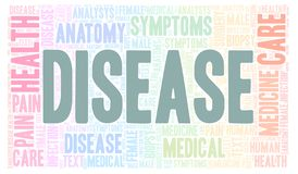 Disease word cloud. Wordcloud made with text only vector illustration