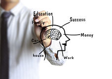 Disegnando una testa umana e un cervello con il simbolo del gesso di mentale guarisca Fotografia Stock