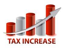 Disegno dell'illustrazione del grafico di aumento di imposta Fotografie Stock Libere da Diritti