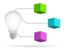 Disegno dell'illustrazione dello schema della lampadina 3d Fotografie Stock