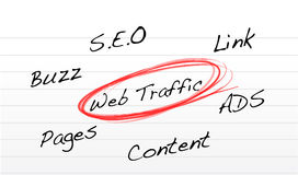 Disegno dell'illustrazione dello schema di traffico di Web Fotografia Stock