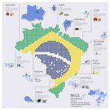 Diseño de Dot And Flag Map Of el Brasil Infographic Imágenes de archivo libres de regalías