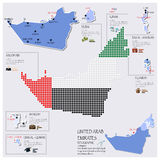 Diseño de Dot And Flag Map Of United Arab Emirates Infographic Imagen de archivo