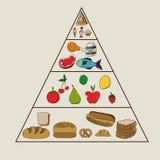 Diseño de la nutrición Fotos de archivo libres de regalías