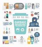 Diseño de la plantilla del informe anual de la basura de Infographic Concepto Imágenes de archivo libres de regalías
