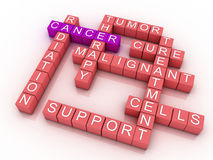 Diseño del fondo médico del cáncer Foto de archivo