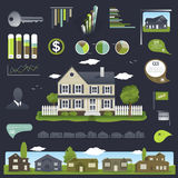 Diseño del infographics de las propiedades inmobiliarias con la casa Fotos de archivo libres de regalías