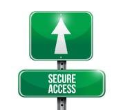 Diseño seguro del ejemplo de la muestra del acceso Imagen de archivo