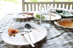 Free Dishes And Glasses Are Dirty Stock Photos - 116851953