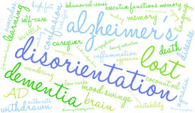 Disorientation Word Cloud Royalty Free Stock Photos