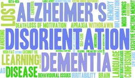 Disorientation Word Cloud. On a white background Stock Photos