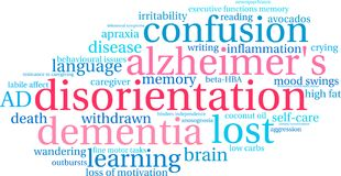 Disorientation Word Cloud. On a white background Stock Photo