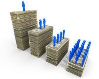 Disparidades da riqueza Fotos de Stock
