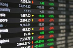 Display of Asia Pacific stock market data on monitor Royalty Free Stock Photo