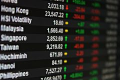 Display of Asia Pacific stock market data on monitor Royalty Free Stock Image
